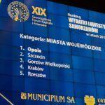 Opole samorządowym liderem inwestycji