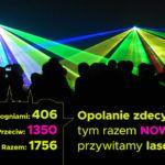 Opolanie na Sylwestra wolą lasery od fajerwerków